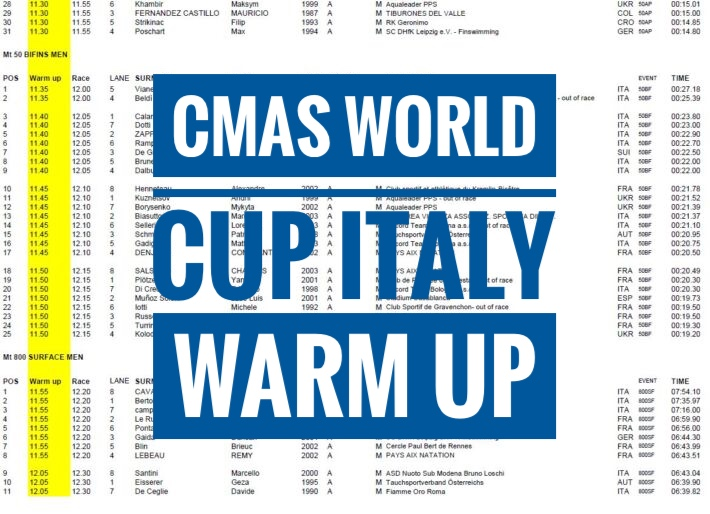 Finswimming World Cup Italy – Warm Up, Finswimmer Magazine - Finswimming News